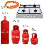 Настольная газовая портативная плита